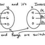 Основы дискретной математики